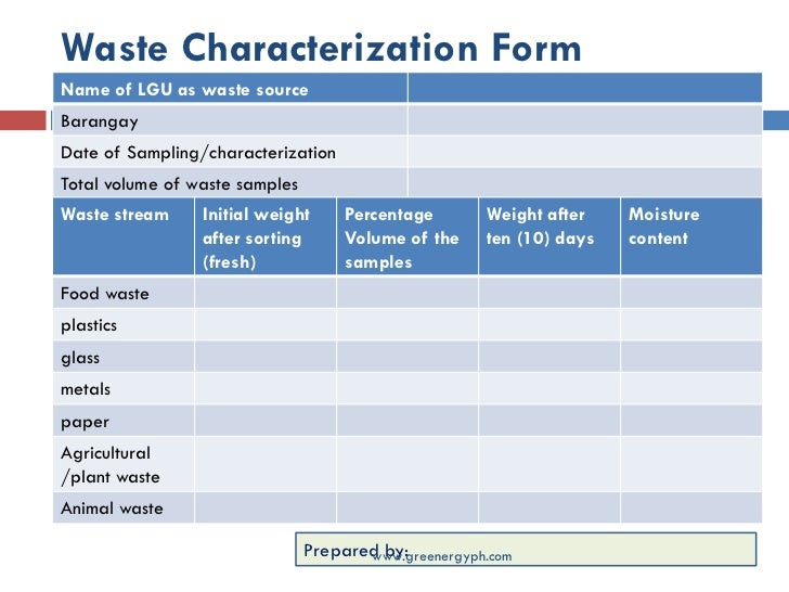 2011 Solid Waste Characterization Study for the District ...