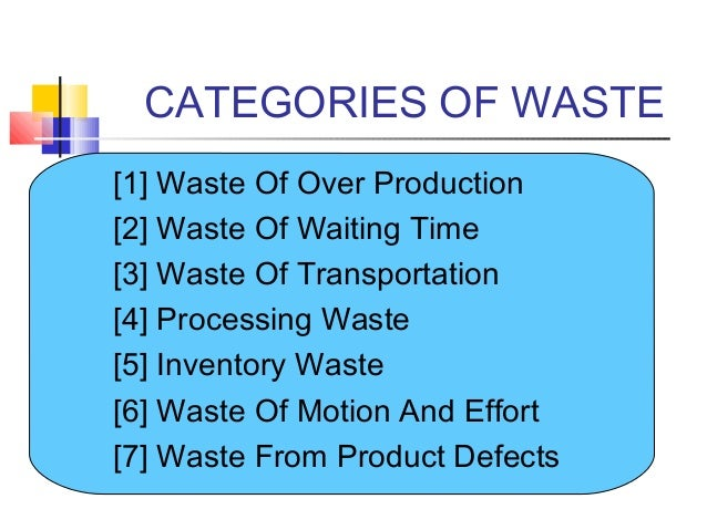 productivity and wastivity Service provider of corporate training, content writing, iso 9001 2015 creating framework to apply zero wastivity and hundred percent productivity concepts.