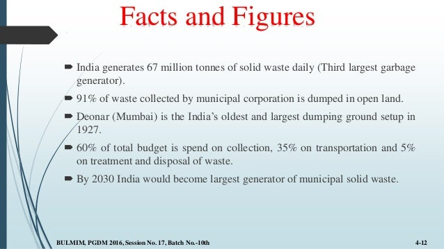 facts about waste management in india