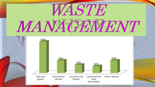 Waste management in india, usa, and japan