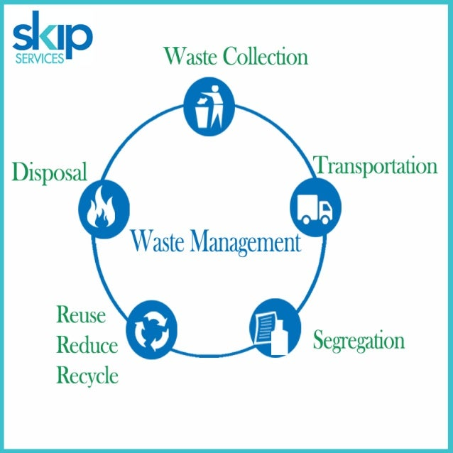 waste management and disposal pdf