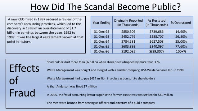 SEC Sues Former Waste Management Officers for Fraud