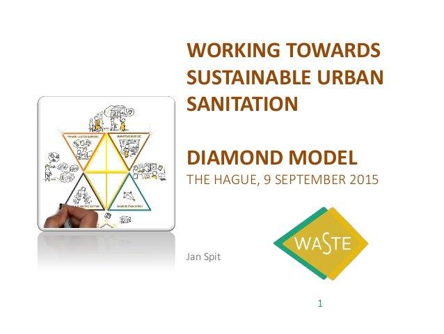 WORKING TOWARDS SUSTAINABLE URBAN SANITATION DIAMOND MODEL THE HAGUE, 9 SEPTEMBER 2015 1 Jan Spit