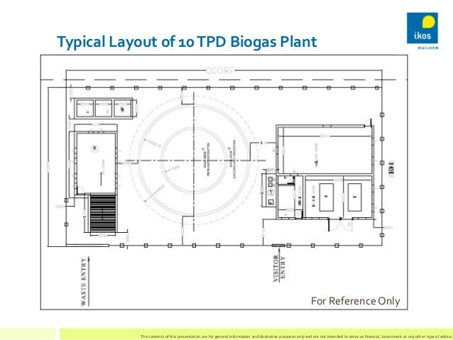 16. Typical Layout Of 10TPD Biogas Plant ... Part 93