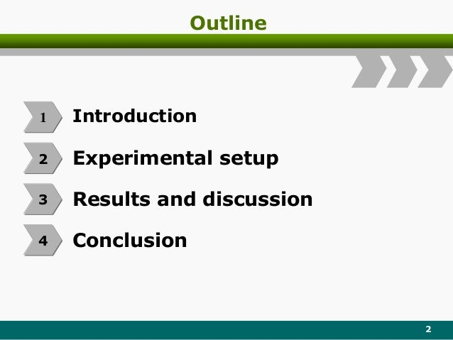 Introduction Outline 1 Experimental setup2 Results and discussion3 Conclusion4 2