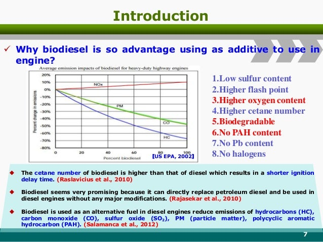 Introduction 7  Why biodiesel is so advantage using as additive to use in engine?  The cetane number of biodiesel is hig...
