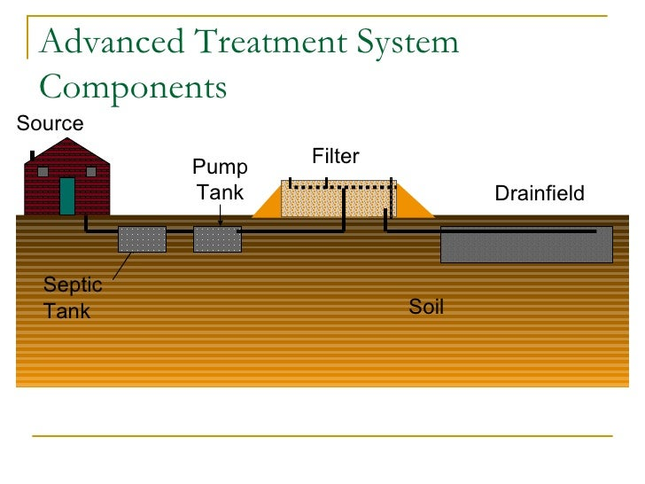 Wastewater 101 Decentralized Approach Community Process