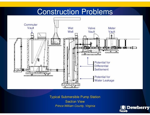 Building Construction Problems And Solutions