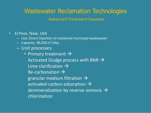 Waste Water Reuse1