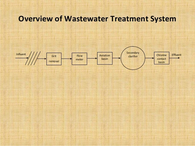 Overview of Wastewater Treatment SystemInfluent                                Secondary            Grit     Flow    Aerat...