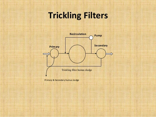Trickling Filters                       Recirculation           Pump    Primary                                    Seconda...