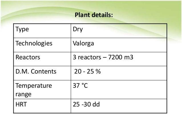 Plant details: Type Dry Technologies Valorga Reactors 3 reactors – 7200 m3 D.M. Contents 20 - 25 % Temperature range 37 °C...