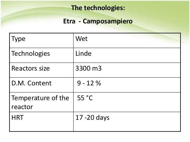 Type Wet Technologies Linde Reactors size 3300 m3 D.M. Content 9 - 12 % Temperature of the reactor 55 °C HRT 17 -20 days T...