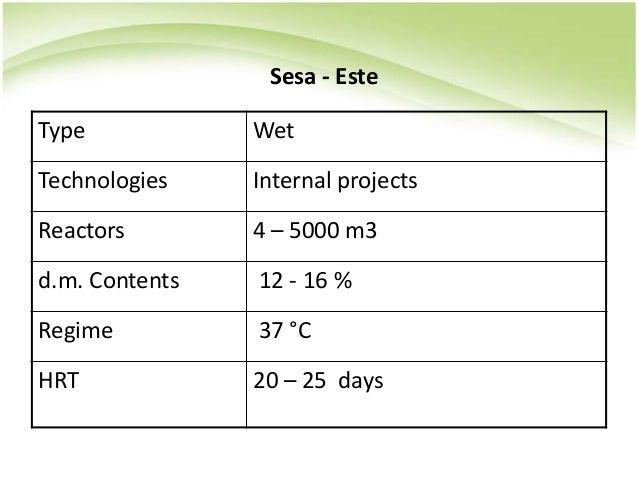 Sesa - Este Type Wet Technologies Internal projects Reactors 4 – 5000 m3 d.m. Contents 12 - 16 % Regime 37 °C HRT 20 – 25 ...