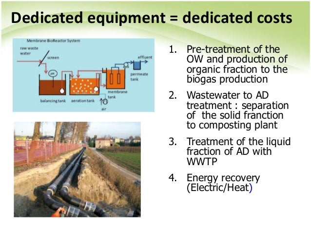 1. Pre-treatment of the OW and production of organic fraction to the biogas production 2. Wastewater to AD treatment : sep...
