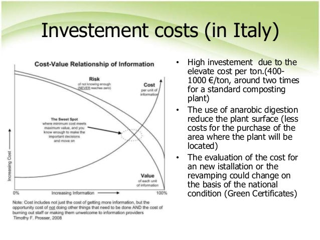 Investement costs (in Italy) • High investement due to the elevate cost per ton.(400- 1000 €/ton, around two times for a s...