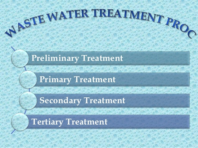 Preliminary Treatment Primary Treatment Secondary TreatmentTertiary Treatment