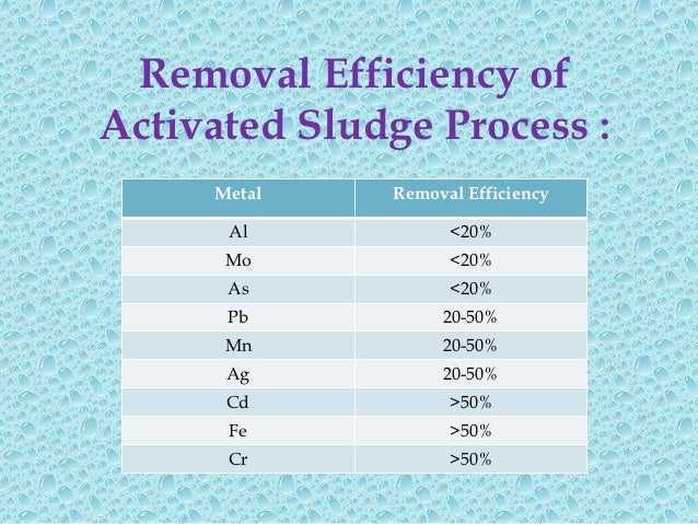 """Oxidation DitchThe oxidation ditch is a modified formof """"extended aeration"""" of activatedsludge process. The ditch consists..."""