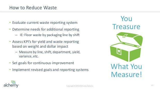 Strategies to Reduce Food Waste for Increased Profitability