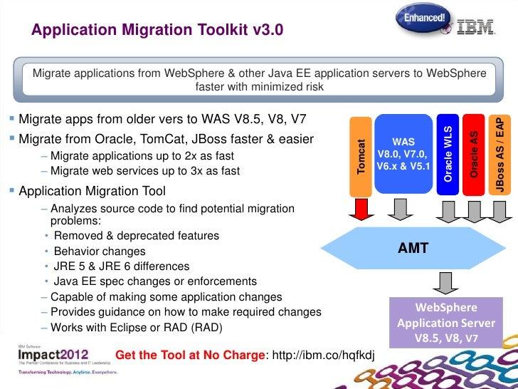 WebSphere Application Server V7: Packaging Applications for Deployment  WebSphere
