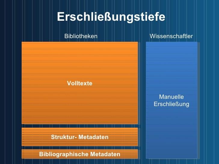 Erschließungstiefe Bibliographische Metadaten Struktur- Metadaten Volltexte Manuelle Erschließung Bibliotheken Wissenschaf...