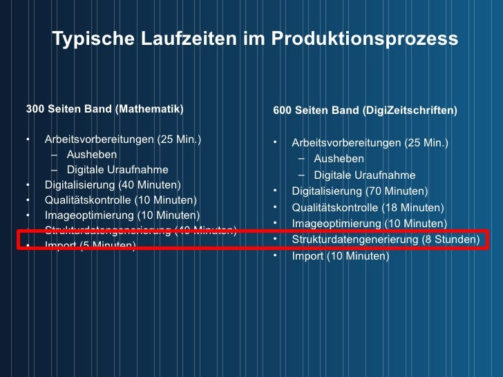 Typische Laufzeiten im Produktionsprozess <ul><li>300 Seiten Band (Mathematik) </li></ul><ul><li>Arbeitsvorbereitungen (25...