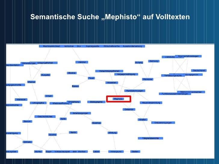 """Semantische Suche """"Mephisto"""" auf Volltexten"""