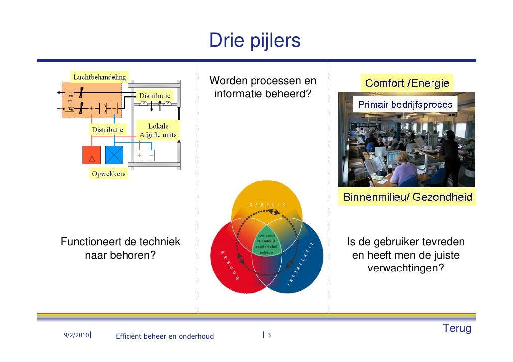 Wat Betekent Dit Voor Facility Management En Gebouwbeheer Slide 3