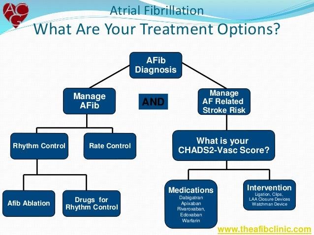 New drugs for afib / How do you diagnose pulmonary embolism