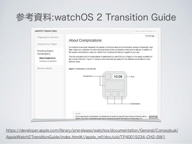 参考資料:watchOS 2 Transition Guide https://developer.apple.com/library/prerelease/watchos/documentation/General/Conceptual/ A...