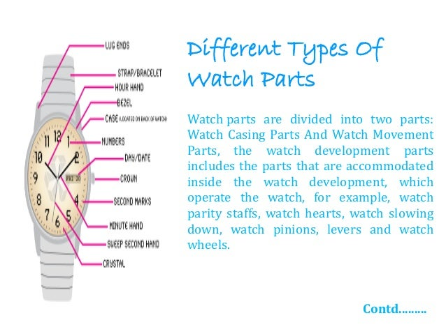 Best Quality Watch Parts On Sale