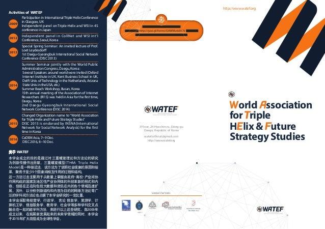 세계트리플헬릭스미래전략학회 WorldWorldW Association forTripleTripleT HElix & Future Strategy Studies 대구광역시 동구 효신로 24(효목동 500), 태경빌딩 3층 ...