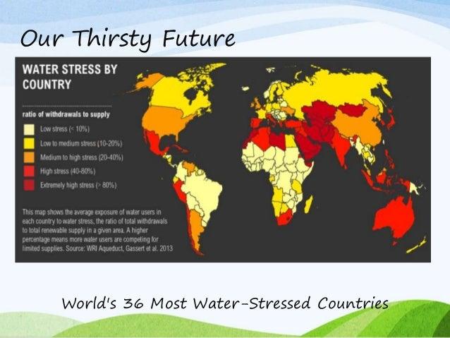 importance of saving water