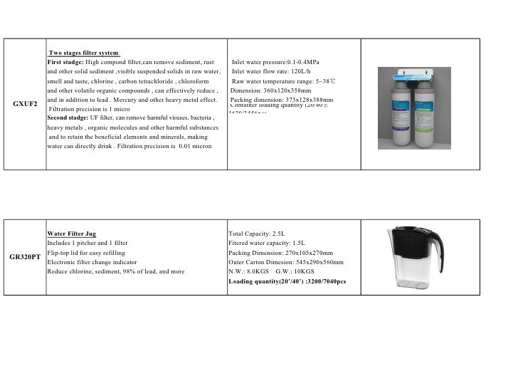 Two stages filter system            First stadge: High compond filter,can remove sediment, rust         Inlet water pressu...