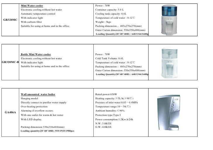 Mini Water cooler                                 Power : 70W               Electronic cooling,without hot water          ...
