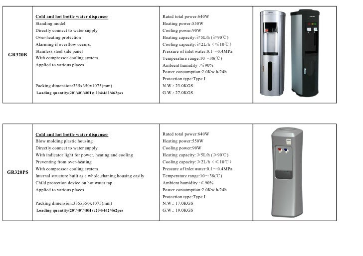Cold and hot bottle water dispenser                          Rated total power:640W          Standing model               ...