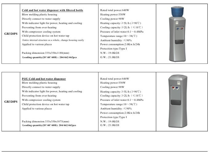 Cold and hot water dispenser with filtered bottle             Rated total power:640W          Blow molding plastic housing...