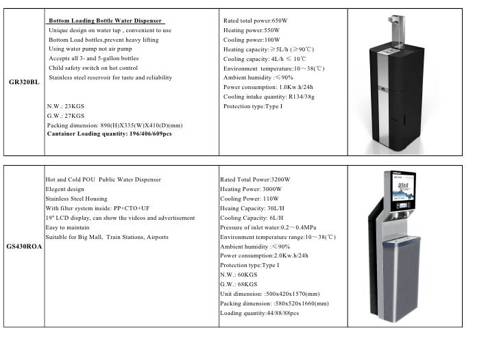Bottom Loading Bottle Water Dispenser                     Rated total power:650W            Unique design on water tap , c...