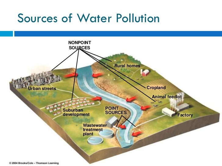 the water pollution prevention in oceanic areas The water pollution prevention in oceanic areas 421 words 3 pages water pollution:  the issue of deficiency of clean drinking water in.