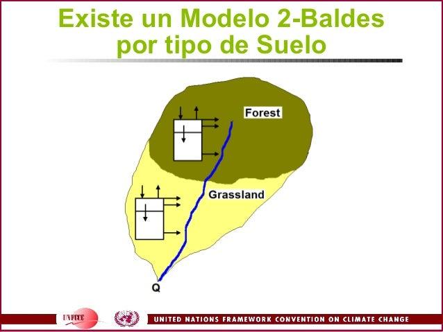 Herramientas de decisi n para evaluar vulnerabilidades for Modelo demanda clausula suelo
