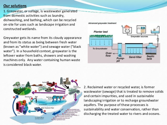 Water Shortages in China (and possible solutions)