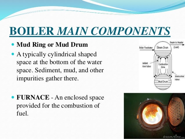 BOILER MAIN COMPONENTS  Mud Ring or Mud Drum  A typically cylindrical shaped space at the bottom of the water space. Sed...