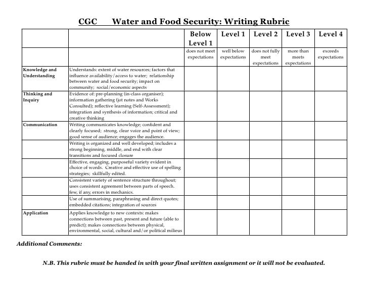 CGC              Water and Food Security: Writing Rubric                                                                  ...