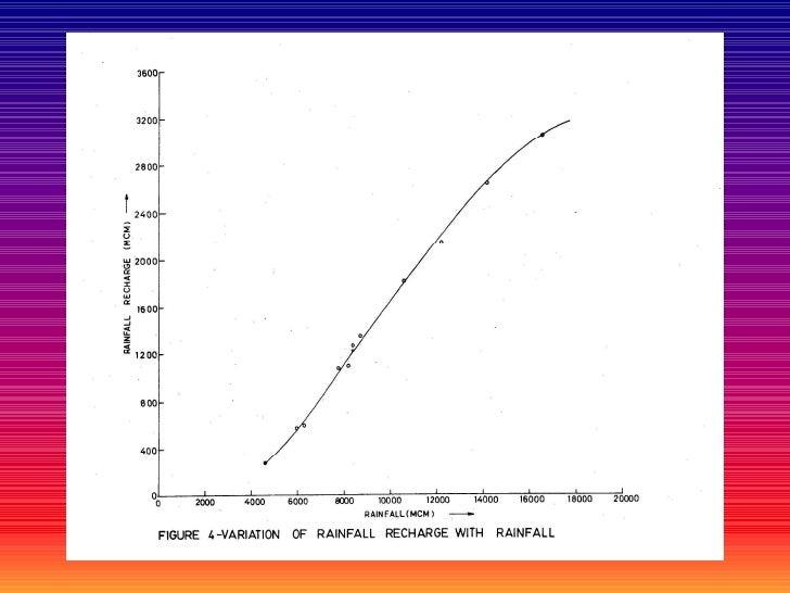 Water Balance Study - MAFIADOC.COM