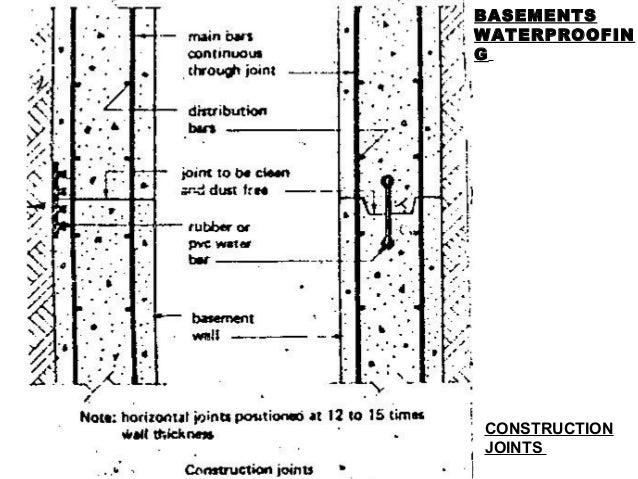 BASEMENTSWATERPROOFINGCONSTRUCTIONJOINTS