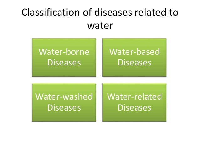 Contaminated Drinking Water Diseases