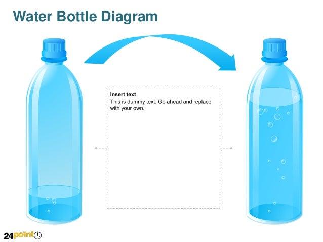 water bottle diagrams 3 638?cb=1393562317 water bottle diagrams