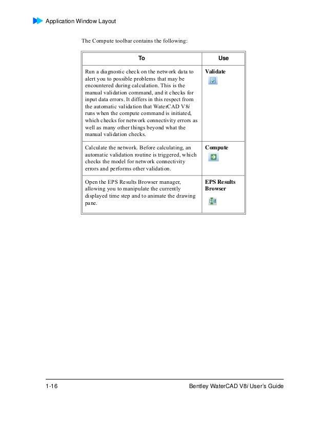 water cad v8i user s guide rh slideshare net Manuals in PDF Manuals in PDF