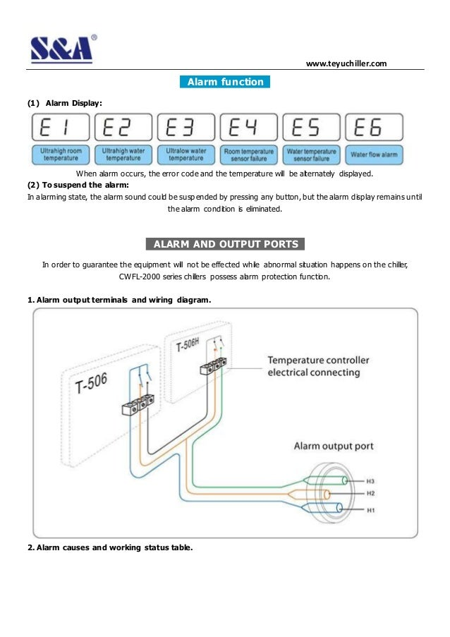 DIAGRAM] Tumble Chiller Wiring Diagram Cleveland FULL Version HD Quality Diagram  Cleveland - FORDWIREDIAGRAM.CIGNOLIGUSTICO.IT | Tumble Chiller Wiring Diagram Cleveland |  | Il Cigno Ligustico