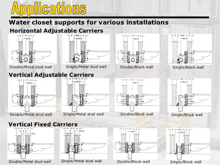 Merveilleux ... Specifications; 13. Applications Water Closet Supports For Various  Installations Horizontal Adjustable Carriers ...